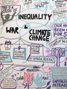 Illustrations capturing conversations at the Quaker Activist Gathering, featuring words like 'climate change, war, inequality'.