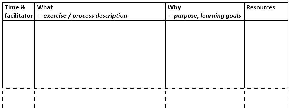 workshop plan template